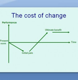 the-cost-of-change3