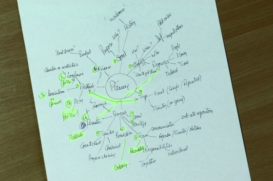 reviewed-spider-diagram-v212